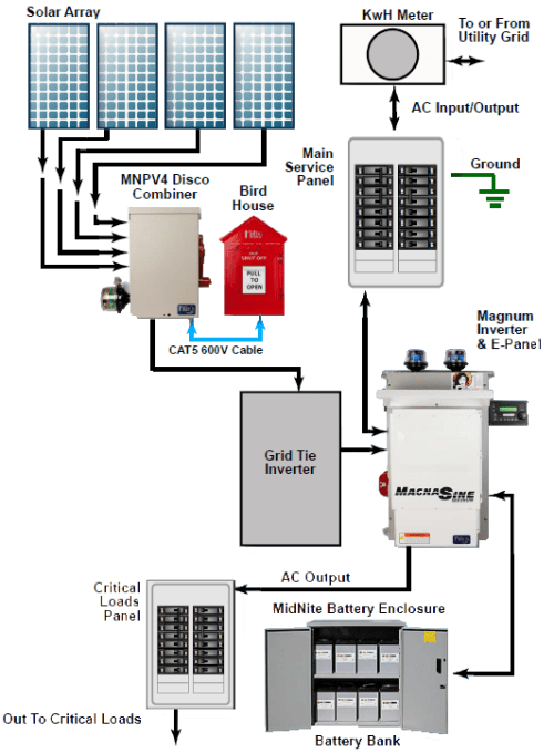 diagram?resize\\\=500%2C680 honeywell r845a relay wiring diagram wiring diagram honeywell r845a relay wiring diagram at bayanpartner.co