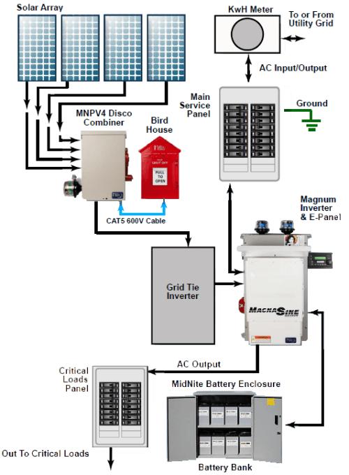 diagram?resize\\\=500%2C680 honeywell r845a relay wiring diagram wiring diagram honeywell r845a relay wiring diagram at eliteediting.co