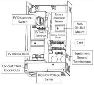 Morningstar TSMPPT60 Tristar 600V 60 Amp MPPT Charge Controller with DC Discon