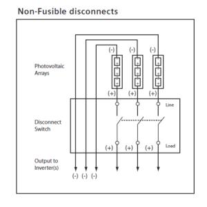 Siemens HNF361RPV 600V, 30A 3Pole Disconnect Switch, NEMA 3R