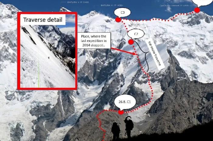 Nuit sans repos au camp 3 de la plus haute montagne jamais gravie !