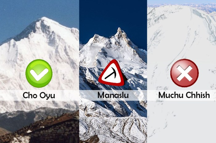 Tibet : la seule expé de l'automne au sommet du Cho Oyu, 8.201m