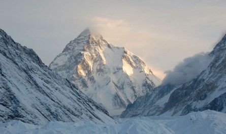 K2 danger