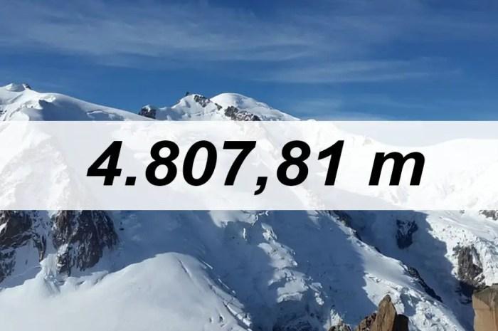 Le mont Blanc a perdu 3 mètres d'altitude en 10 ans !