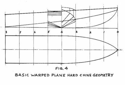 basic-wrapped-plane