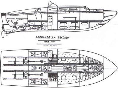 Speranzella II - disegni Sonny Levi