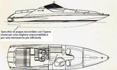 Riva-Levi 2000