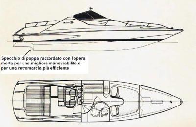 disegni Riva 200
