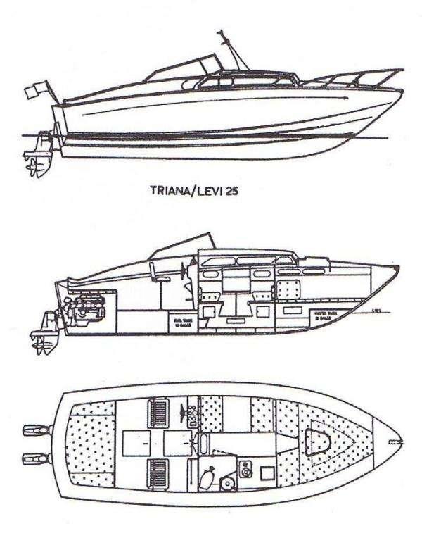Triana Levi 25'