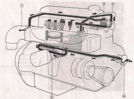Sistema raffreddamento AQ 130 Volvo Penta