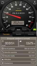 Media velocità