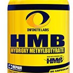 The Top 10 Best HMB Supplements for 2019