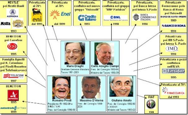 Privatizzazioni-Anni-90-thumb