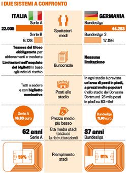 Gazzetta Grafik