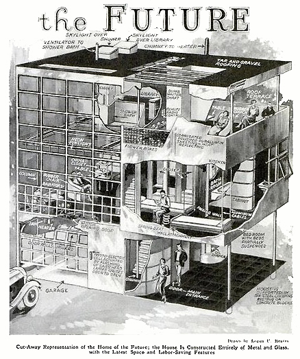 Illustration From August 1931 Popular Mechanics Magazine.