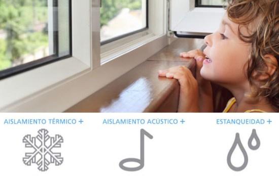 Características-ventanas-PVC