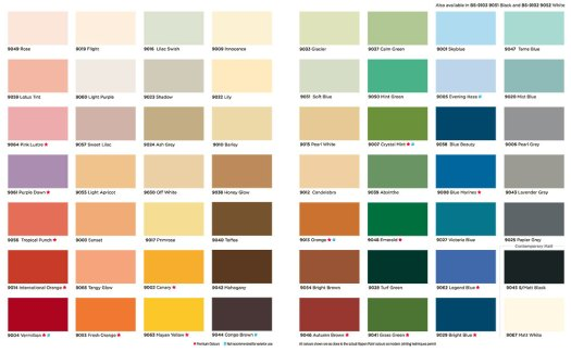 Jotun Paint Colour Chart Pdf Alutex 2000 S A L
