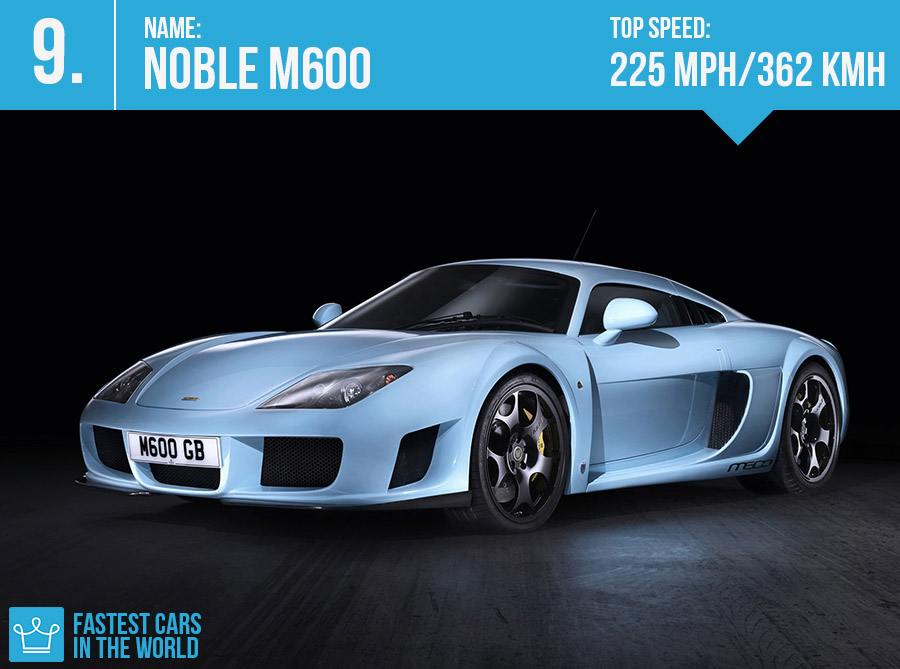 Fastest Car In The World 2015 >> Top 10 Fastest Cars In The World 2015 2016 Lingardblog