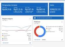 Bukti Screnshot pendapatan dari Google AdSense