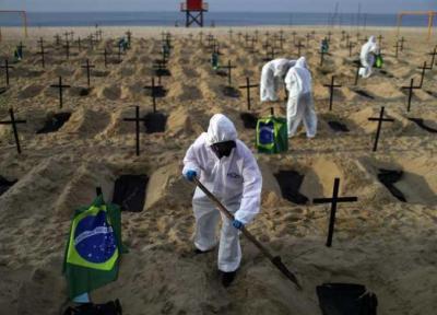 البرازيل تسجل نحو 3 آلاف وفاة جديدة بـ(كورونا)