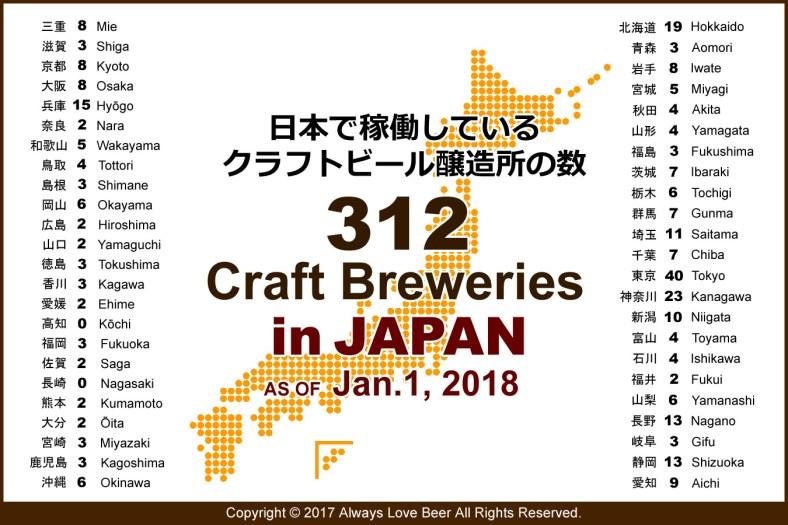 日本国内のクラフトビール醸造所リスト