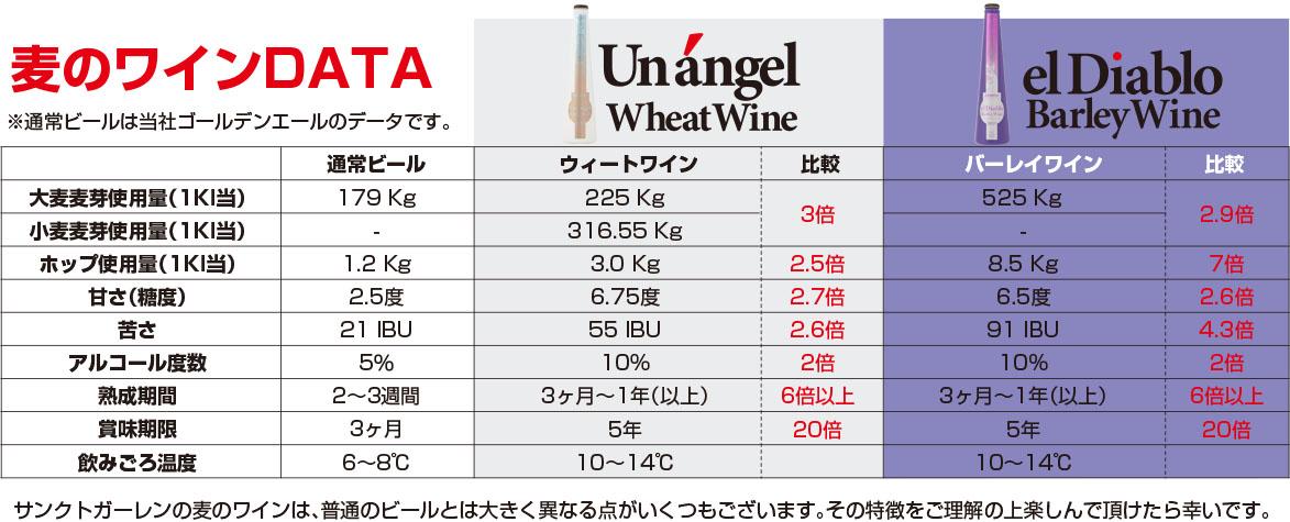 サンクトガーレン【麦のワイン】
