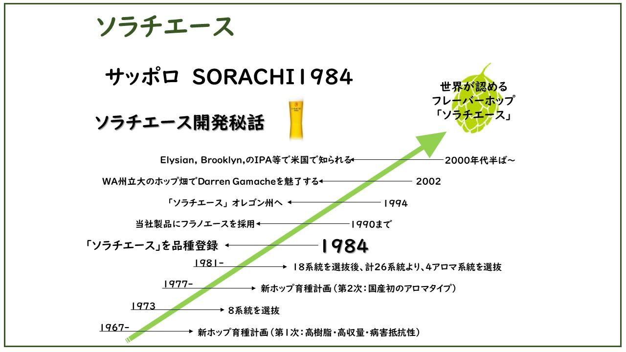 サッポロビールの「ソラチエース」開発年表