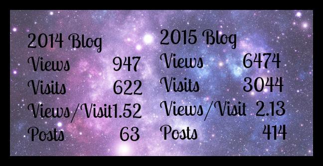 2014_5BlogStats_AlwaysReiding