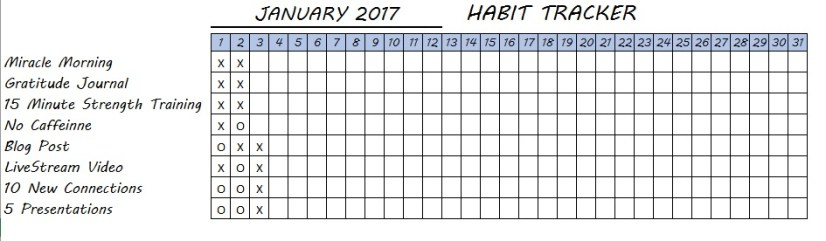 Track Your Habits To Success