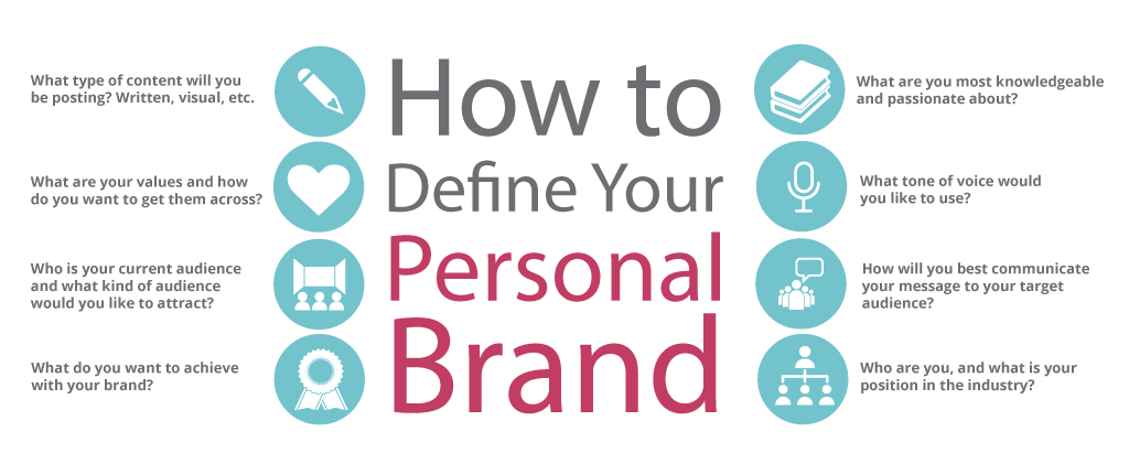 define your personal brand