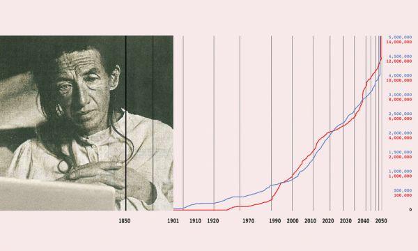 curva-progresion-estadisticas-alzheimer-epidemia