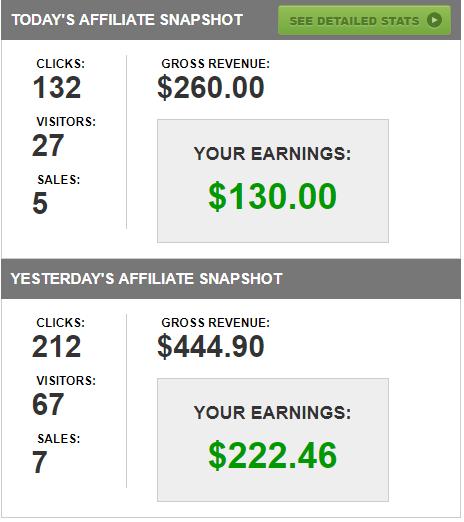 125 Bucks Daily