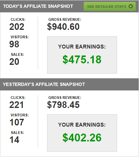 24hr Income System Proof