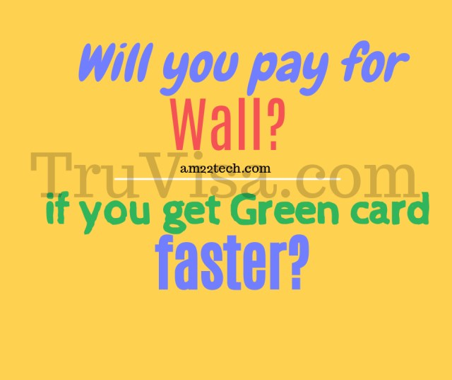Green Card Wait Time Eb3 India | Applydocoument co
