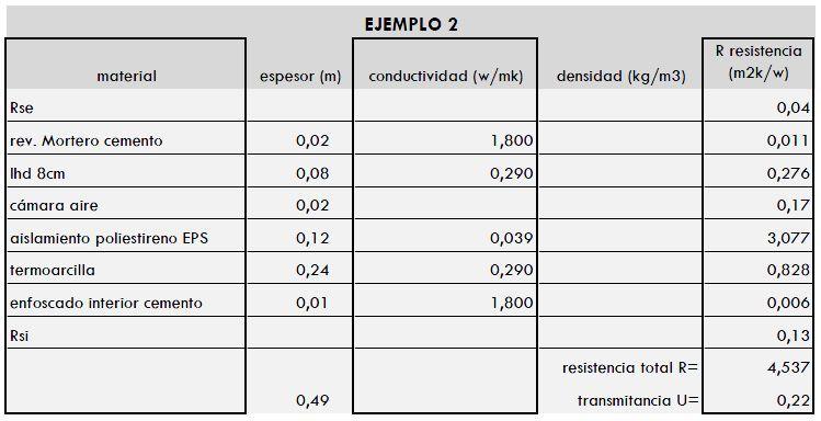 calculo transmitancia 2