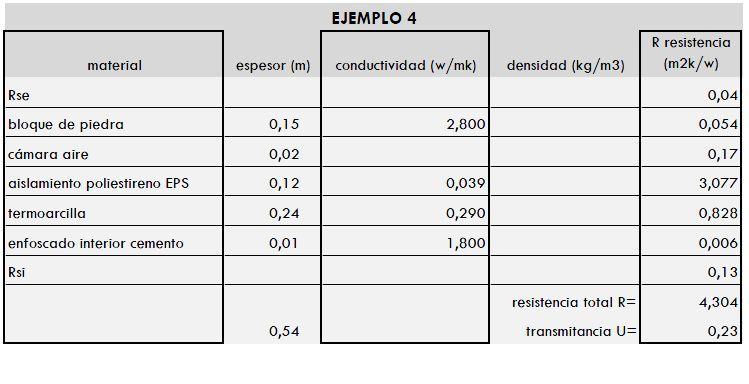 calculo transmitancia 4