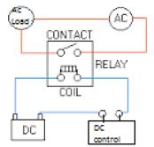 relay-principle2