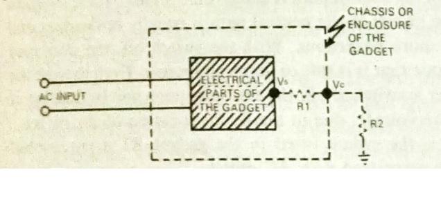 বৈদ্যুতিক শক এর মূল কারন কি তা ডায়াগ্রাম আকারে দেখানো হয়েছে