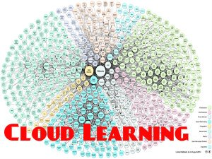 Link Cloud Learning