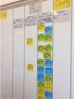 plannen van ons werk