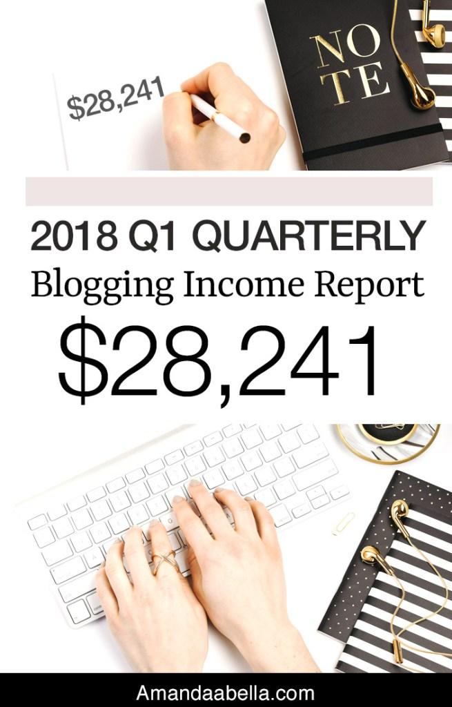 2018 Q1 Quarterly Blogging Income Report: $28,241