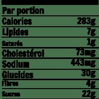 Valeur nutritive Brochettes poulet et mahgue