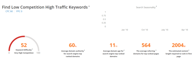 Semscoop metrics