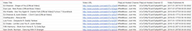 exported-YouTube-Playlist