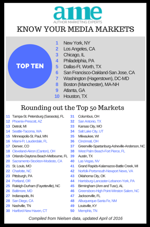 Top 50 Media Markets | AMarketingExpert.com