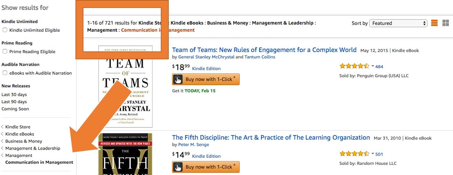 Amazon Categories to Maximize Book Sales + A Little-Known Secret