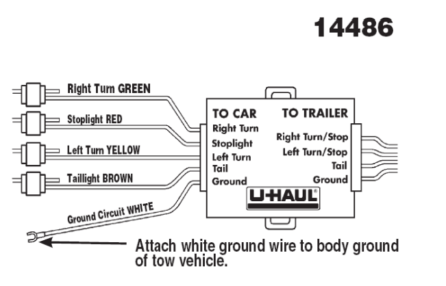uhaul wire harness  schematic wiring diagram solidecstasy