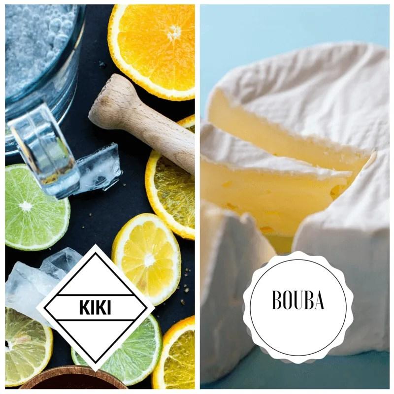 Bouba-Kiki