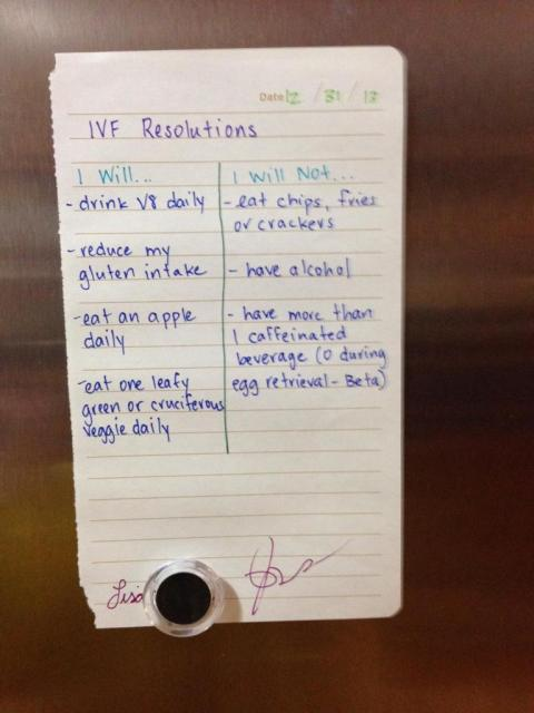 eating-better-for-ivf-resolutions
