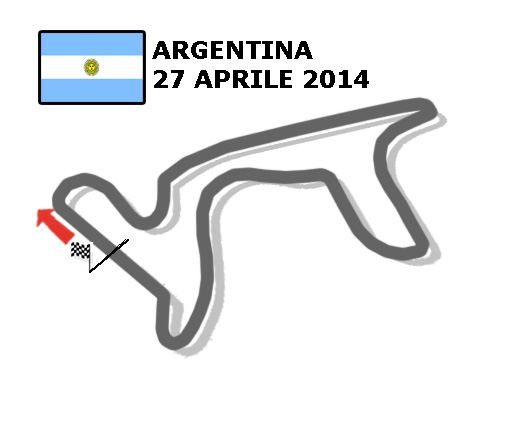 MotoGp.  Argentina 2014.